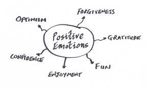 Cultura influențează legătura dintre emoțiile pozitive și starea de sănătate